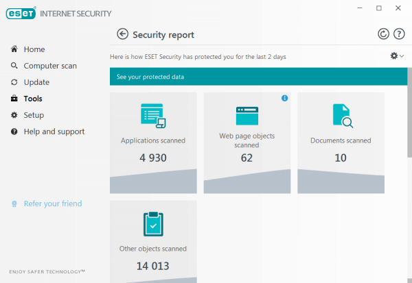 ESET Home Office Security Pack - 1-year 10-user